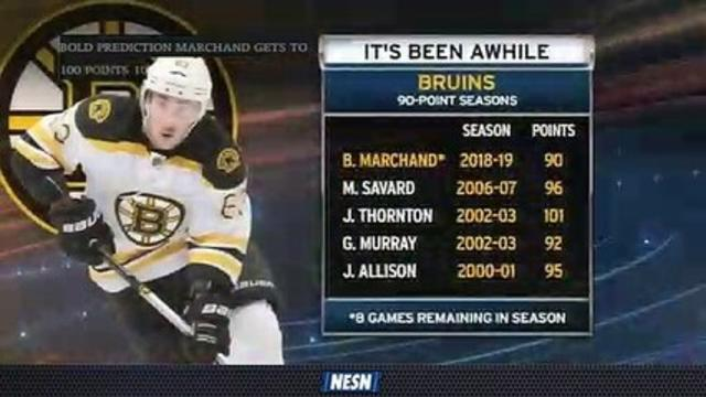 Brad Marchand Has Bruins' First 90-Plus Point Season Since 2007